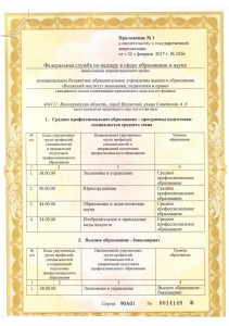 Akkr_VIEPP_22-02-017_2_Прил_1