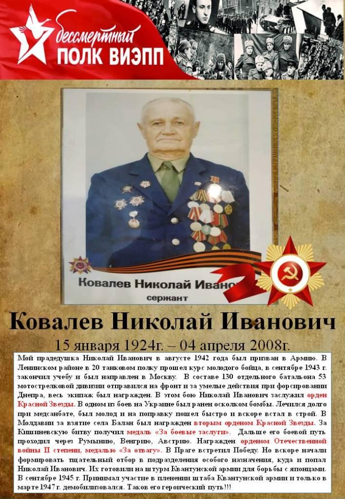 Ковалев Николай Иванович
