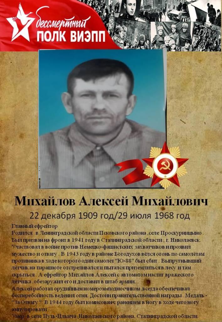 Михайлов Алексей Михайлов
